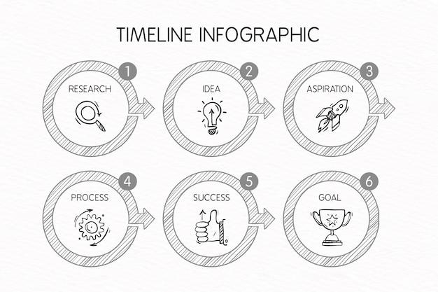 Modello di infografica timeline disegnati a mano