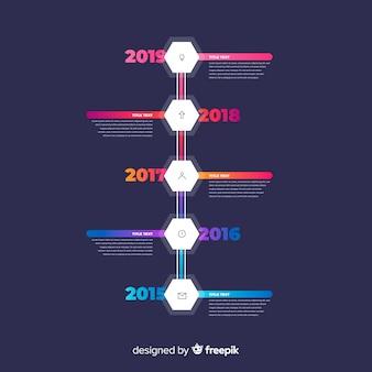 Modello di infografica timeline gradiente tema scuro