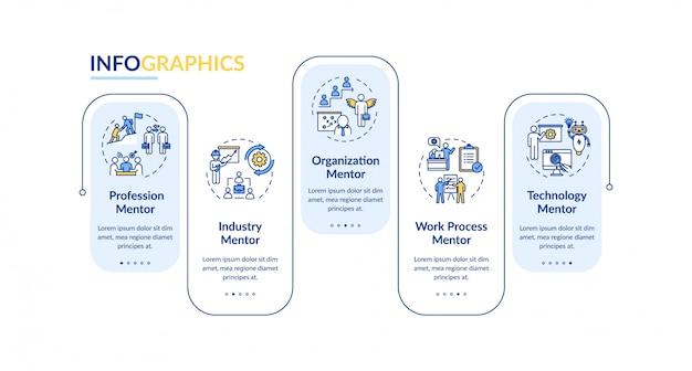 Modello di infografica vettoriale diversi mentori