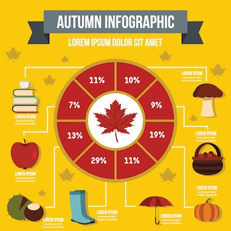 Modello di infographic autunno, stile piano