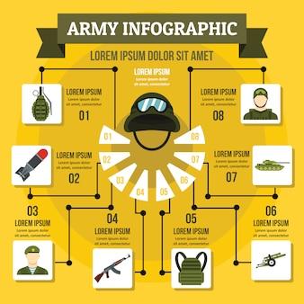 Modello di infographic dell'esercito, stile piano