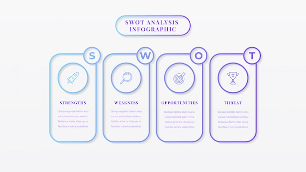 Modello di infographic di affari di analisi swot