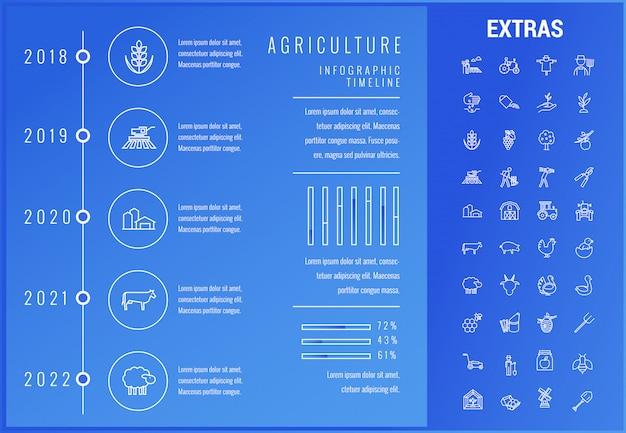 Modello di infographic di agricoltura, elementi, icone.