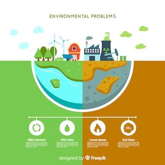 Modello di infographic di problemi ambientali globali