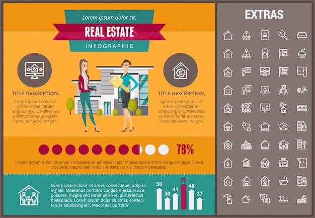 Modello di infographic immobiliare, elementi, icone