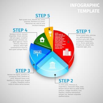 Modello di infographic immobiliare grafico a torta
