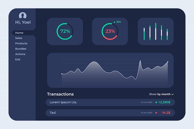 Modello di infographics di affari dell'interfaccia utente ux.