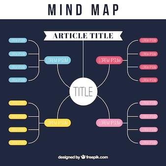 Modello di mappa della mente disegnata a mano