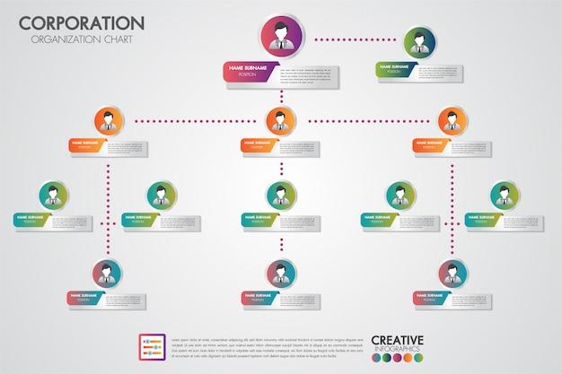 Modello di organigramma aziendale con icone di persone d'affari