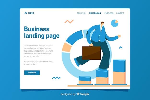 Modello di pagina di destinazione del business
