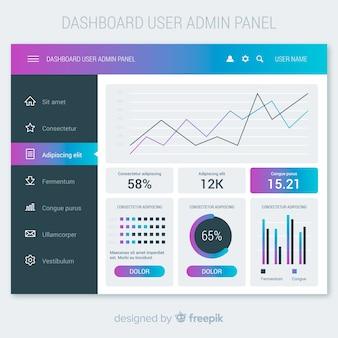 Modello di pannello dashboard di amministrazione