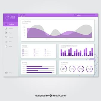 Modello di pannello di amministrazione di dashboard con design piatto
