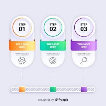Modello di passaggi di marketing gradiente organizzativo