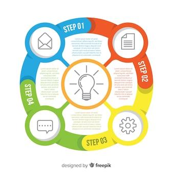 Modello di passaggi piatti infographics cerchio