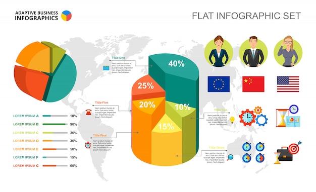 Modello di percentuale di business internazionale e grafici a torta