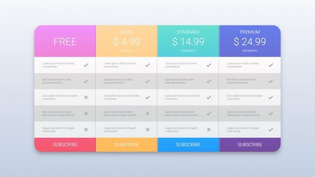 Modello di piani tariffari colorati per il web