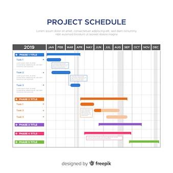 Modello di pianificazione del progetto colorato con design piatto