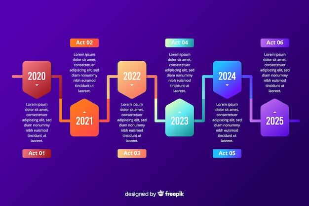 Modello di piano grafici cronologia infografica