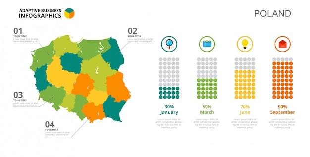 Modello di presentazione del grafico a barre della polonia