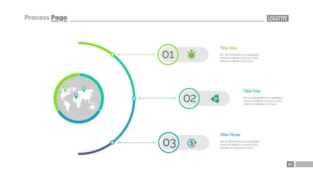 Modello di presentazione in tre fasi