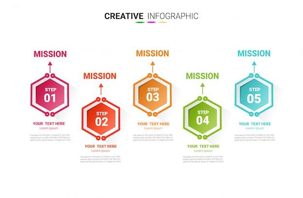 Modello di presentazione infografica con 5 opzioni