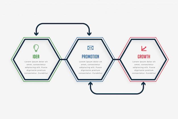 Modello di presentazione infografica tre passi