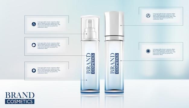 Modello di prodotti cosmetici bianco