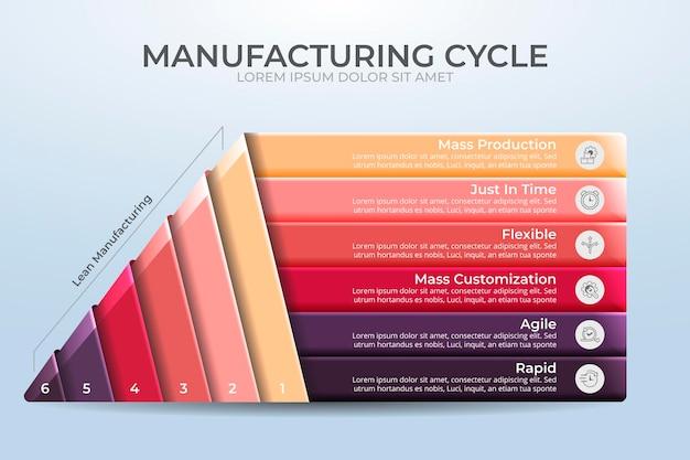 Modello di produzione infografica