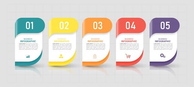 Modello di progettazione di infographics di cronologia di cinque passaggi.