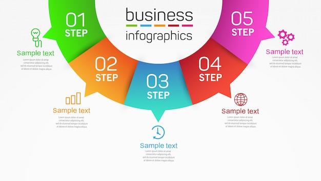 Modello di progettazione infografica aziendale di forma circolare con 5 passaggi