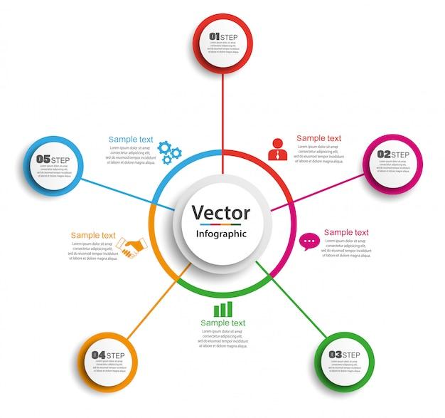 Modello di progettazione infografica cerchio con passaggi 5 per le imprese