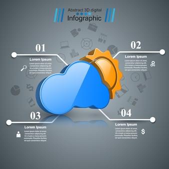 Modello di progettazione infografica meteo