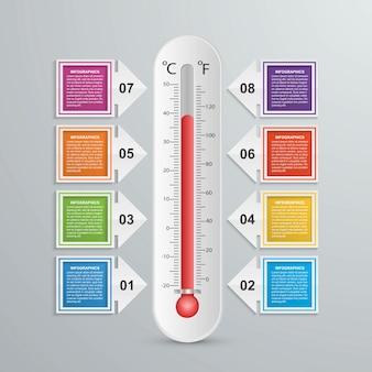 Modello di progettazione termometro infografica.