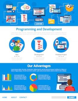 Modello di pubblicità di sviluppo di programmazione e app
