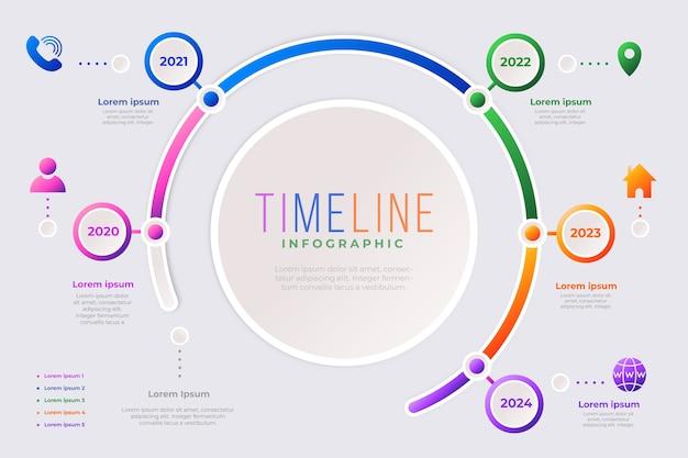 Modello di raccolta infografica timeline