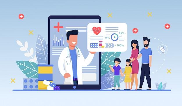 Modello di social media, medico di famiglia app mobile
