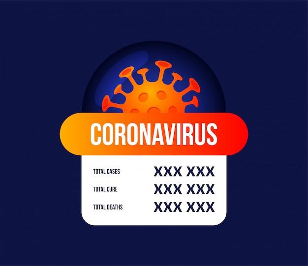 Modello di statistiche infette degli aggiornamenti di coronavirus. contatore covid-19 giornaliero con nuovi casi
