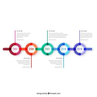 Modello di timeline infografica
