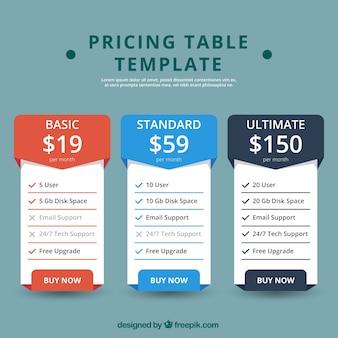 Modello di tre tabelle dei prezzi