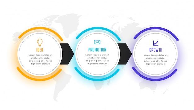 Modello di visualizzazione infografica affari in tre passaggi