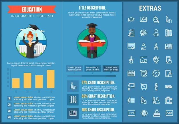 Modello, elementi ed icone infographic di istruzione