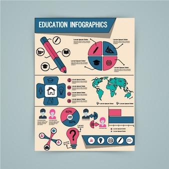 Modello infografica completa con gli elementi disegnati a mano