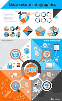 Modello infografico sicuro di dati