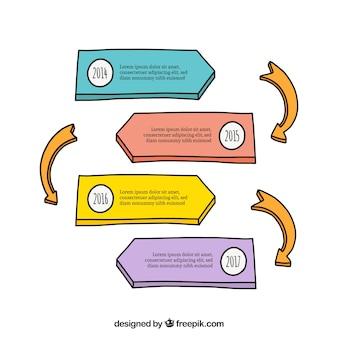 Modello infographic con stile disegnato a mano