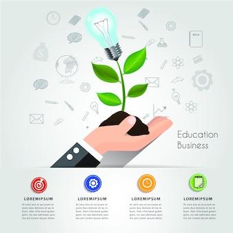 Modello infographic di idea di crescita di istruzione