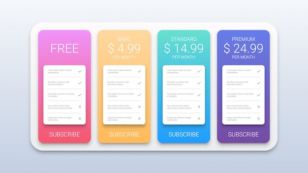 Moderna tabella dei prezzi web per le imprese