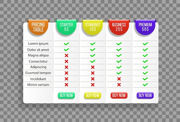 Moderna tabella di confronto dei prezzi con vari piani di abbonamento, luogo per la descrizione. confronto della tabella dei prezzi impostata per le imprese, elenco puntato con piano commerciale. confronta il listino prezzi