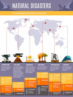 Mondo infografica disastri naturali con mappa e terremoto tsunami siccità vulcano uragano