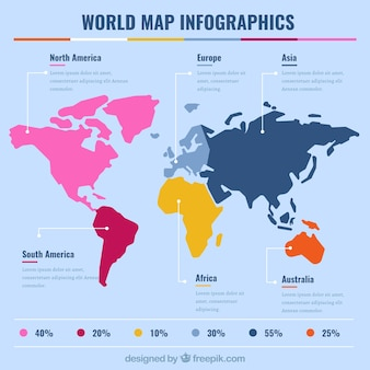 Mondo mappa infografica con percentuale