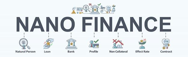 Nano icona web banner finanza per affari e personale finanziario.